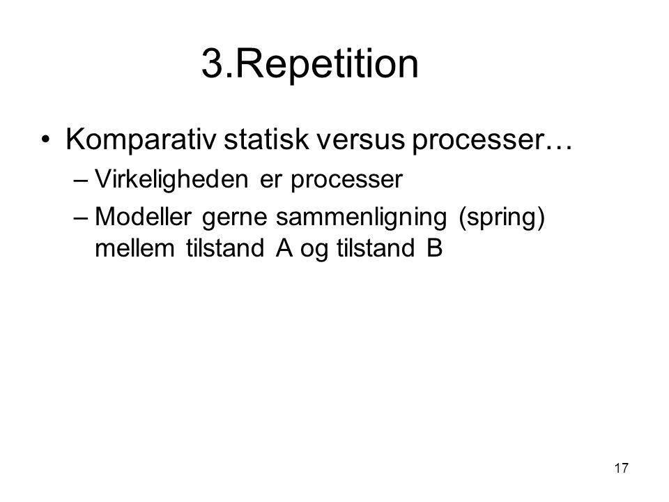 3.Repetition Komparativ statisk versus processer…