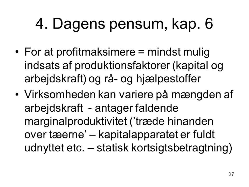 4. Dagens pensum, kap. 6 For at profitmaksimere = mindst mulig indsats af produktionsfaktorer (kapital og arbejdskraft) og rå- og hjælpestoffer.