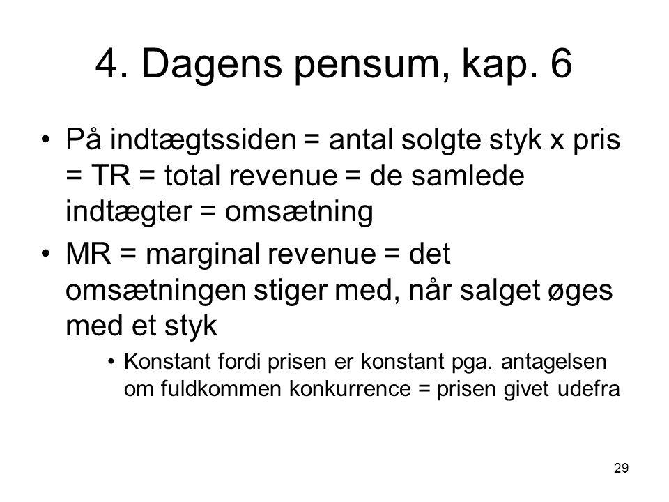 4. Dagens pensum, kap. 6 På indtægtssiden = antal solgte styk x pris = TR = total revenue = de samlede indtægter = omsætning.