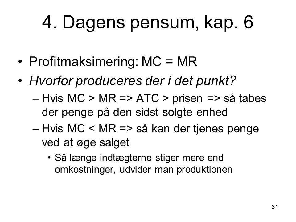 4. Dagens pensum, kap. 6 Profitmaksimering: MC = MR