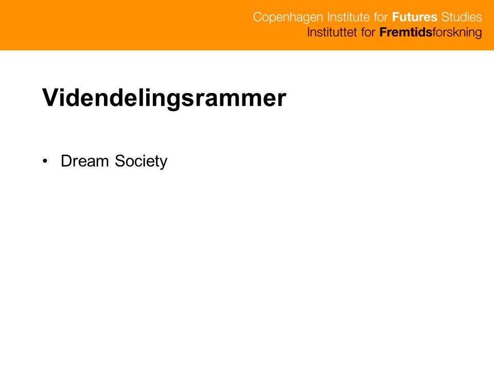 Videndelingsrammer Dream Society
