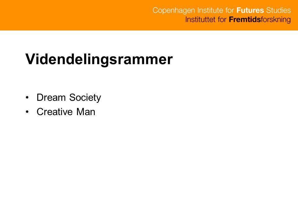 Videndelingsrammer Dream Society Creative Man