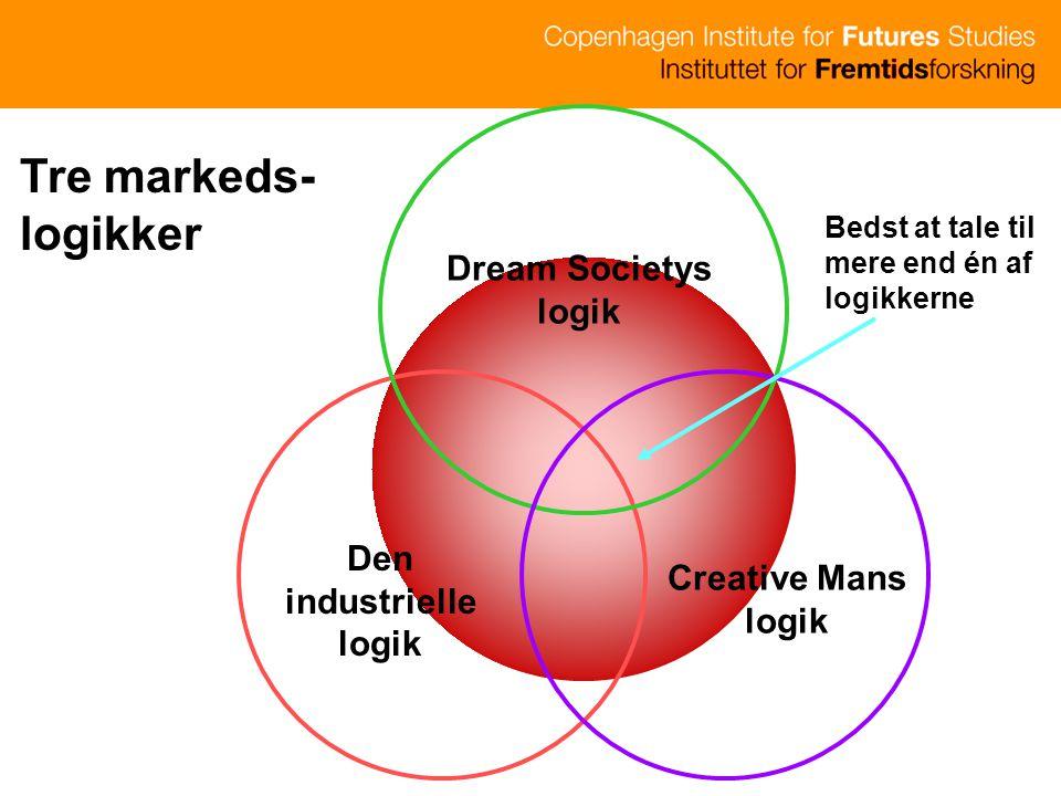 Den industrielle logik