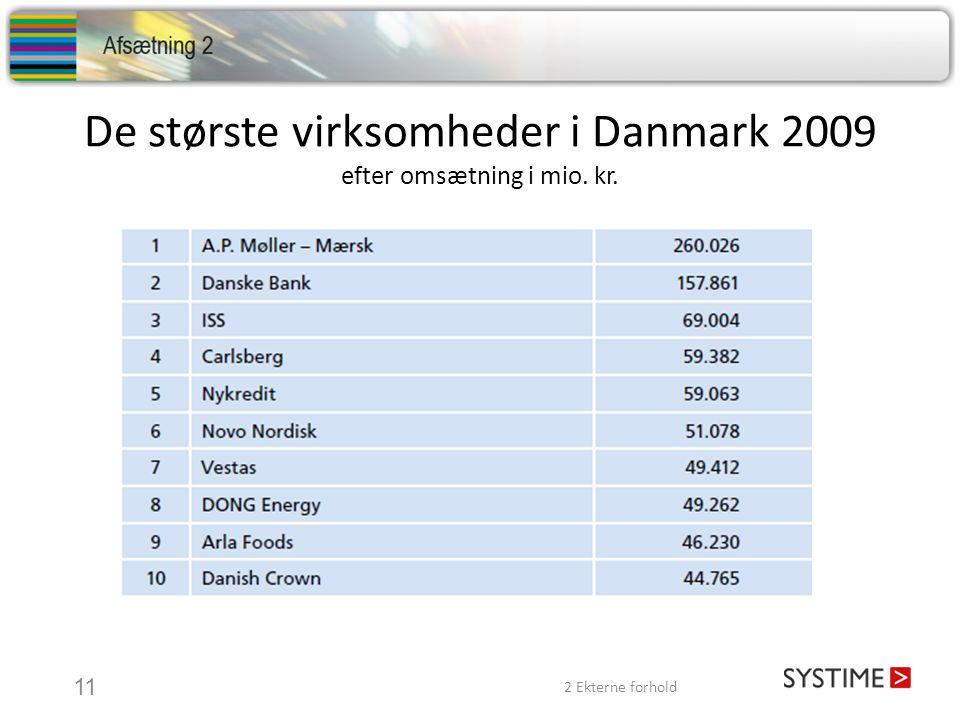 De største virksomheder i Danmark 2009 efter omsætning i mio. kr.