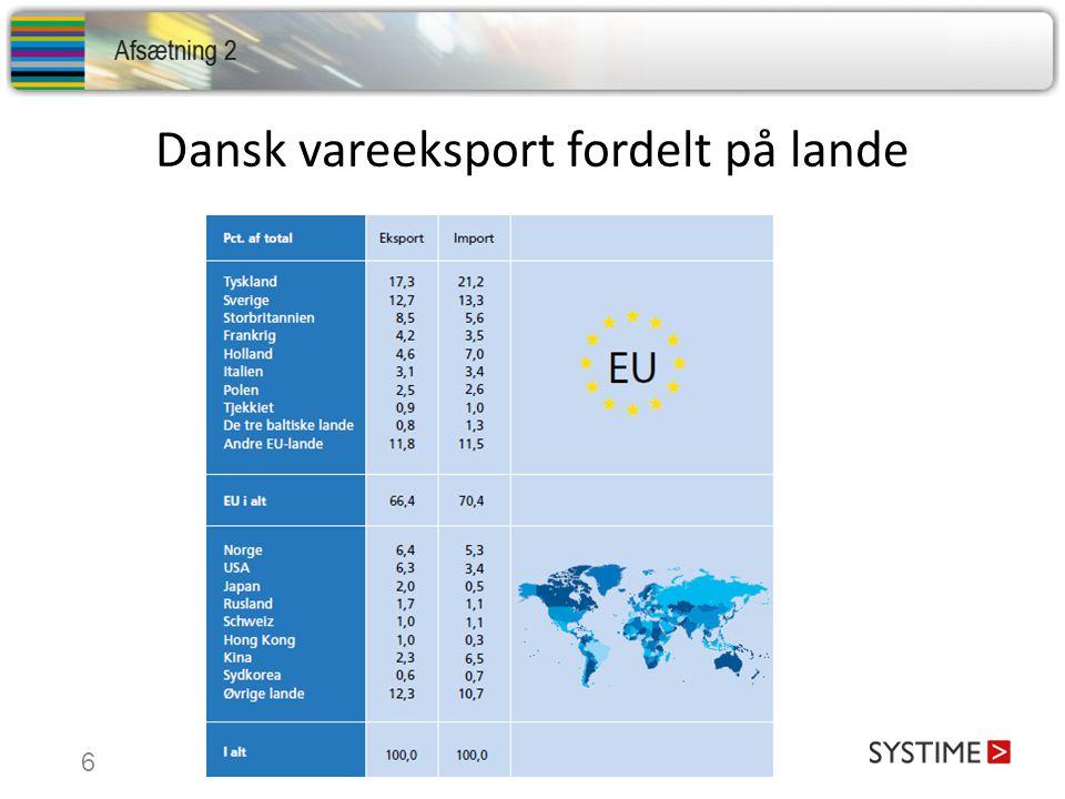 Dansk vareeksport fordelt på lande