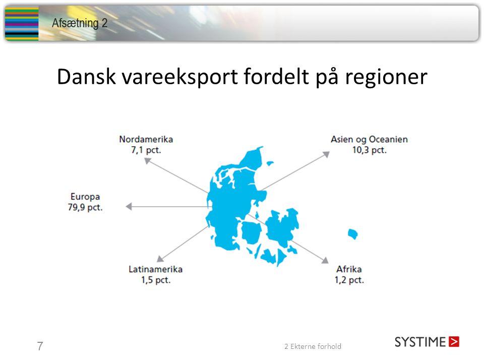 Dansk vareeksport fordelt på regioner