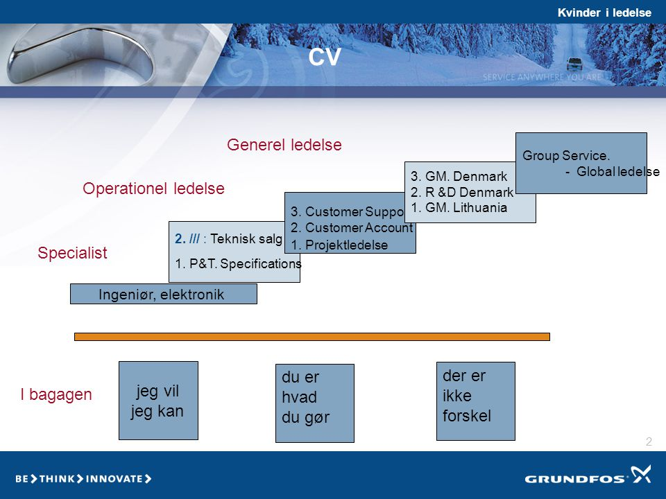 CV Generel ledelse Operationel ledelse Specialist du er hvad