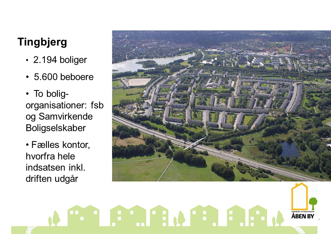 Tingbjerg 2.194 boliger. 5.600 beboere.