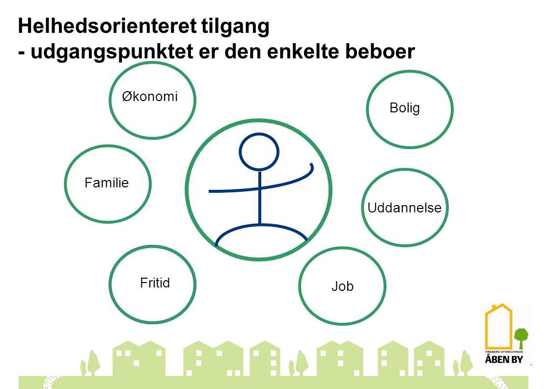 Helhedsorienteret tilgang - udgangspunktet er den enkelte beboer