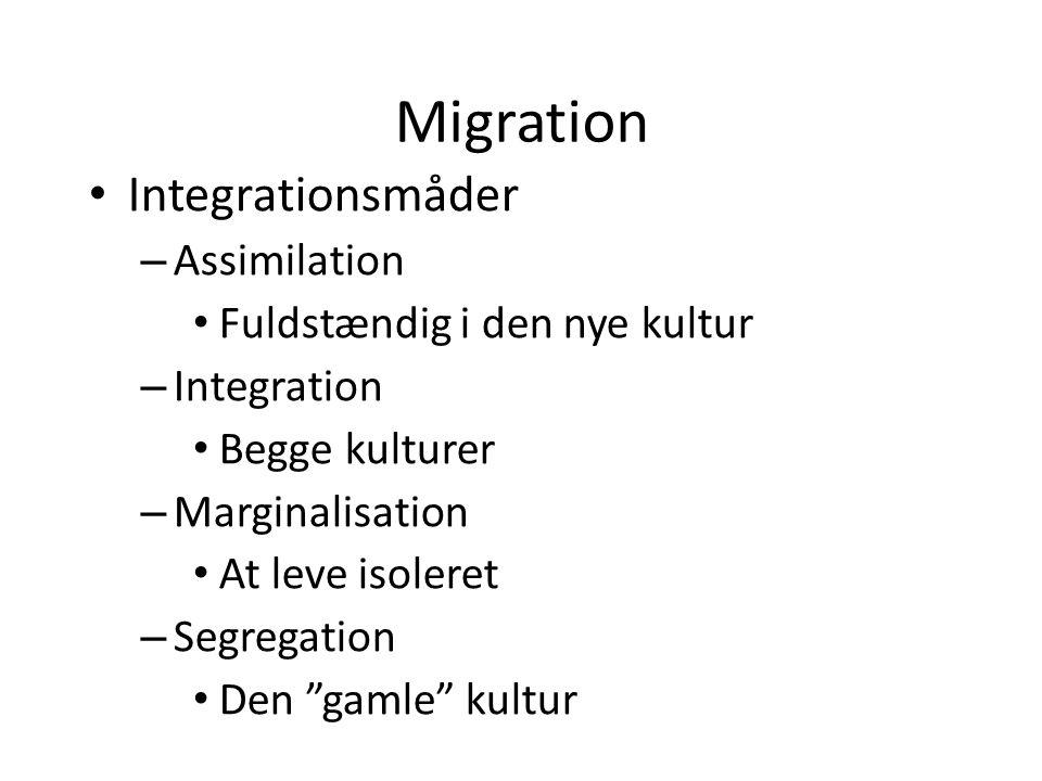 Migration Integrationsmåder Assimilation Fuldstændig i den nye kultur
