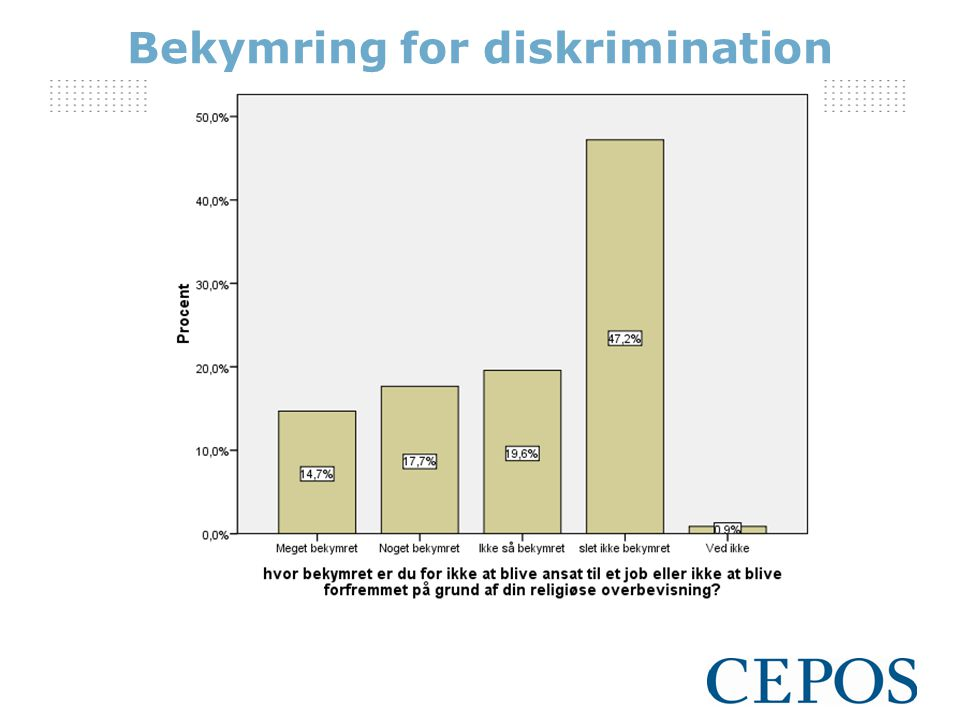Bekymring for diskrimination