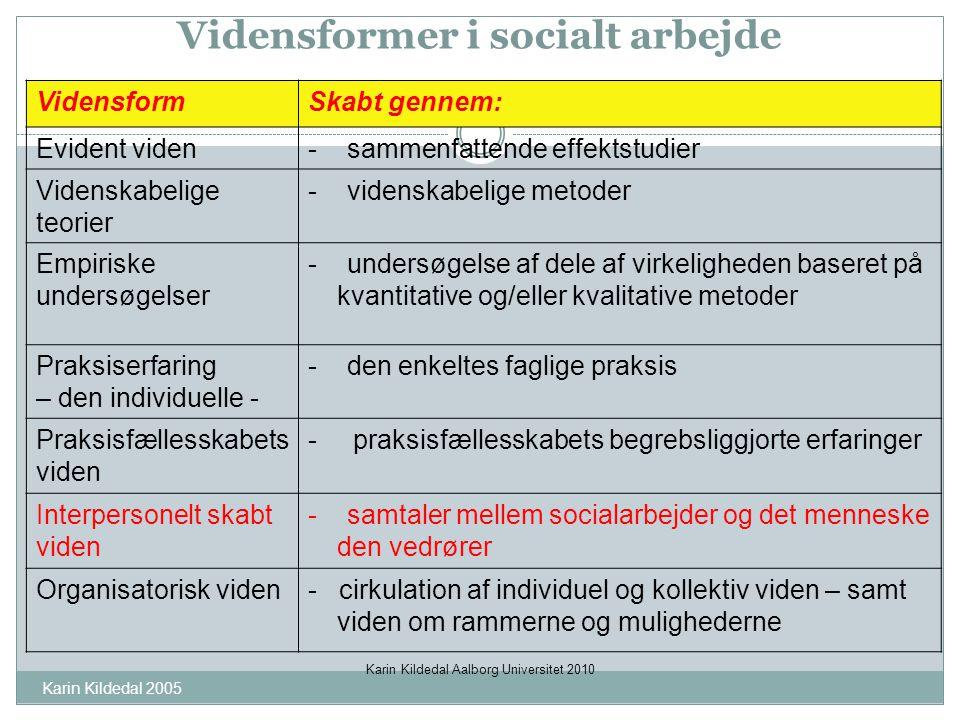 Vidensformer i socialt arbejde