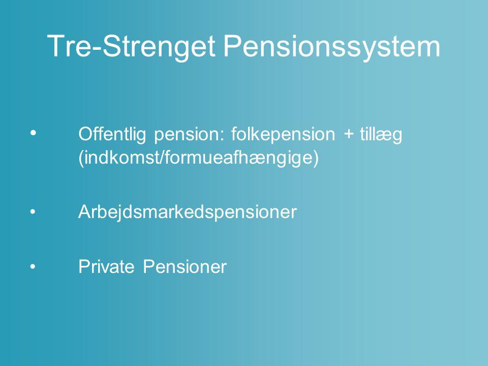 Tre-Strenget Pensionssystem