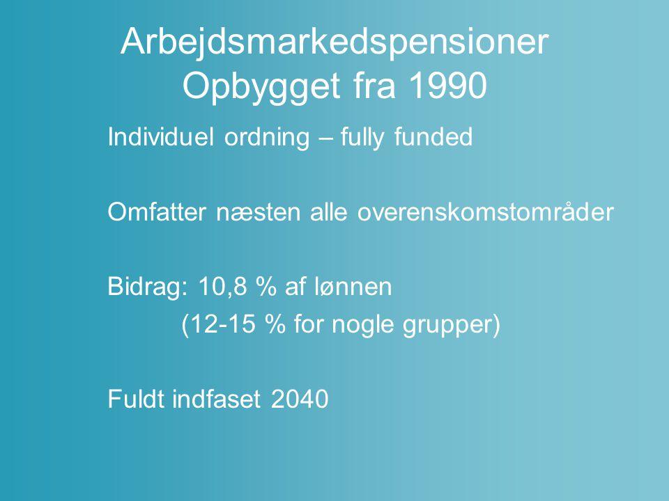 Arbejdsmarkedspensioner Opbygget fra 1990