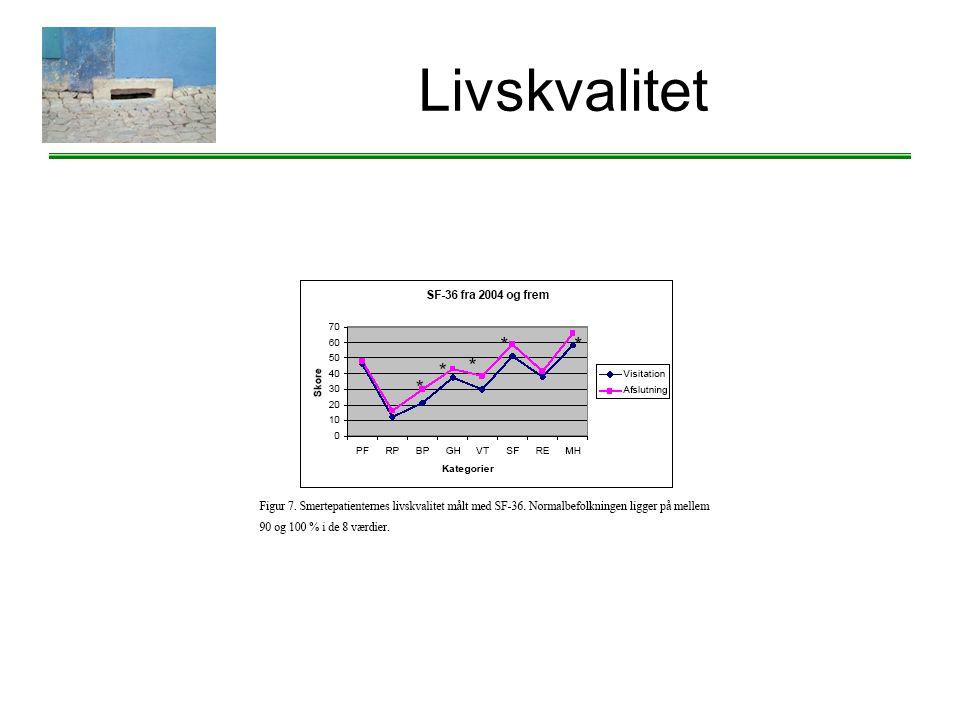 03-04-2017 Livskvalitet. Socialrådgiver Jytte Andersen, Smertecenter Syd, Odense Universitetshospital.