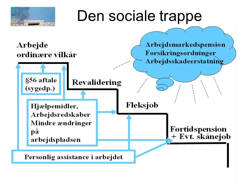 Den sociale trappe 03-04-2017 9