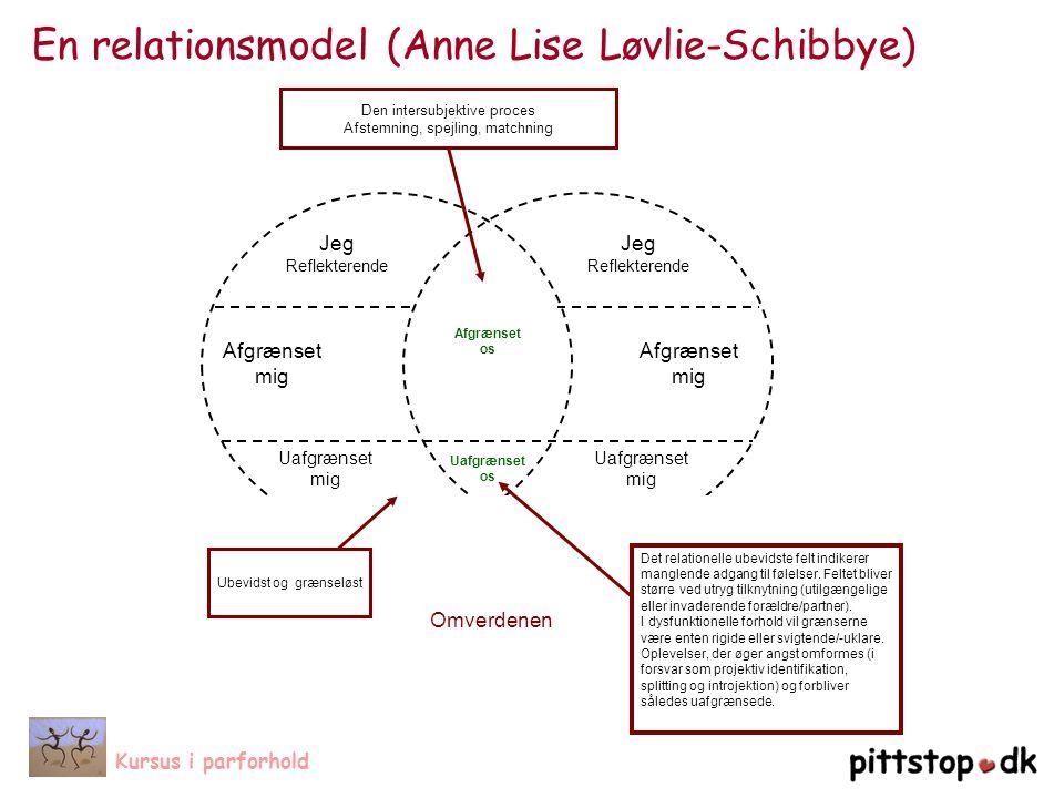 En relationsmodel (Anne Lise Løvlie-Schibbye)