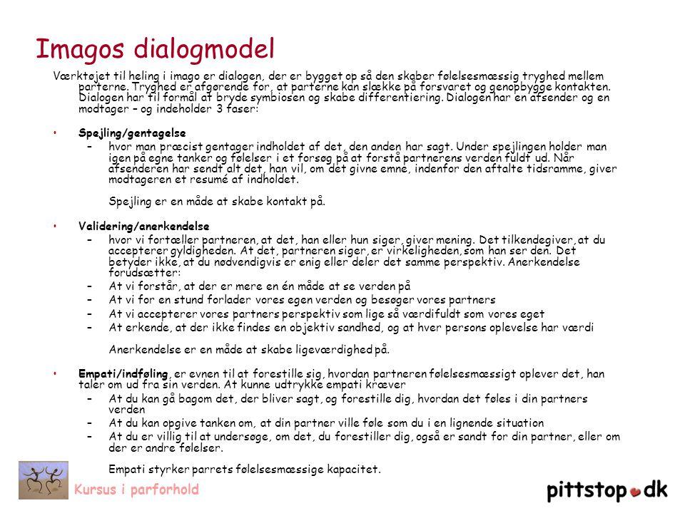 Imagos dialogmodel