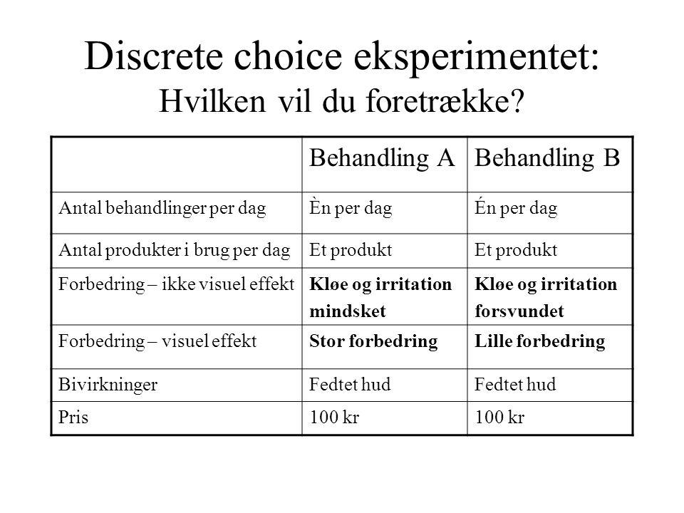 Discrete choice eksperimentet: Hvilken vil du foretrække