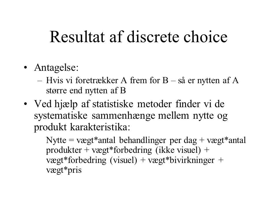 Resultat af discrete choice