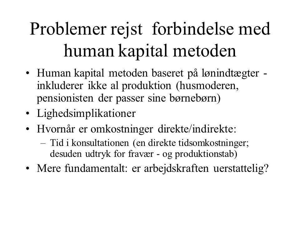 Problemer rejst forbindelse med human kapital metoden