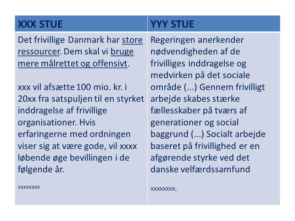 XXX STUE YYY STUE. Det frivillige Danmark har store ressourcer. Dem skal vi bruge mere målrettet og offensivt.