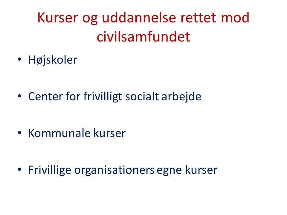 Kurser og uddannelse rettet mod civilsamfundet