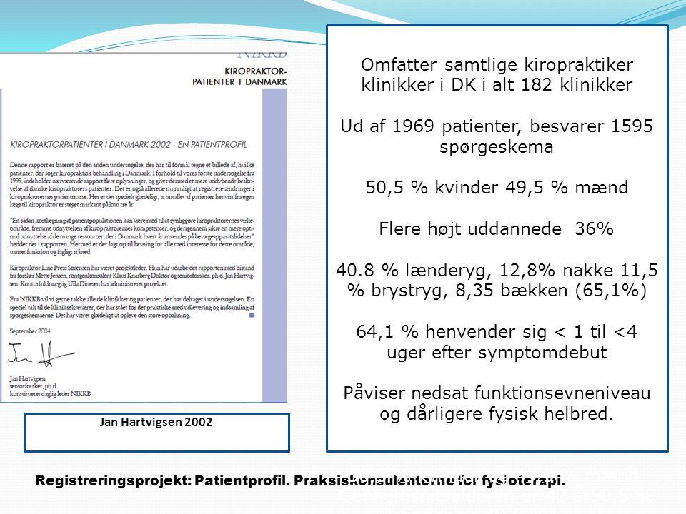 Omfatter samtlige kiropraktiker klinikker i DK i alt 182 klinikker