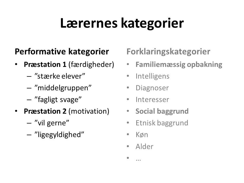 Lærernes kategorier Performative kategorier Forklaringskategorier