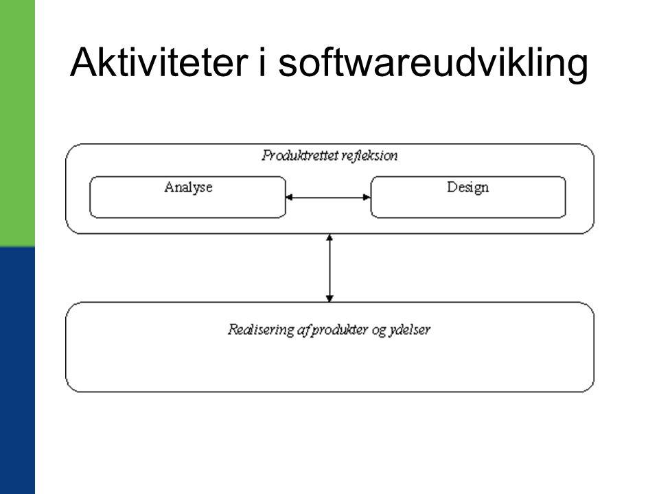 Aktiviteter i softwareudvikling