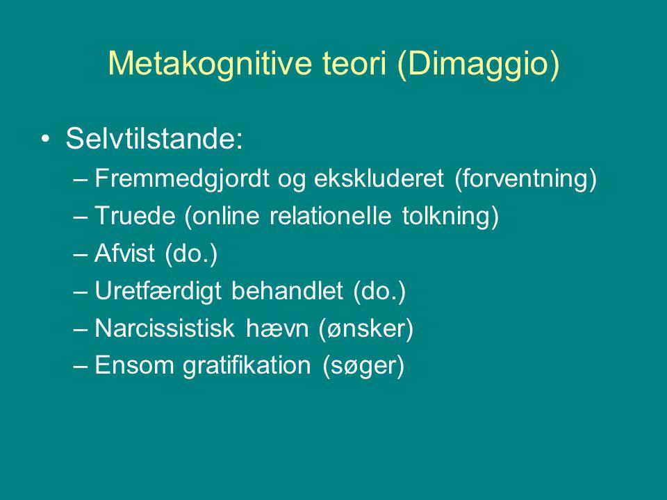 Metakognitive teori (Dimaggio)