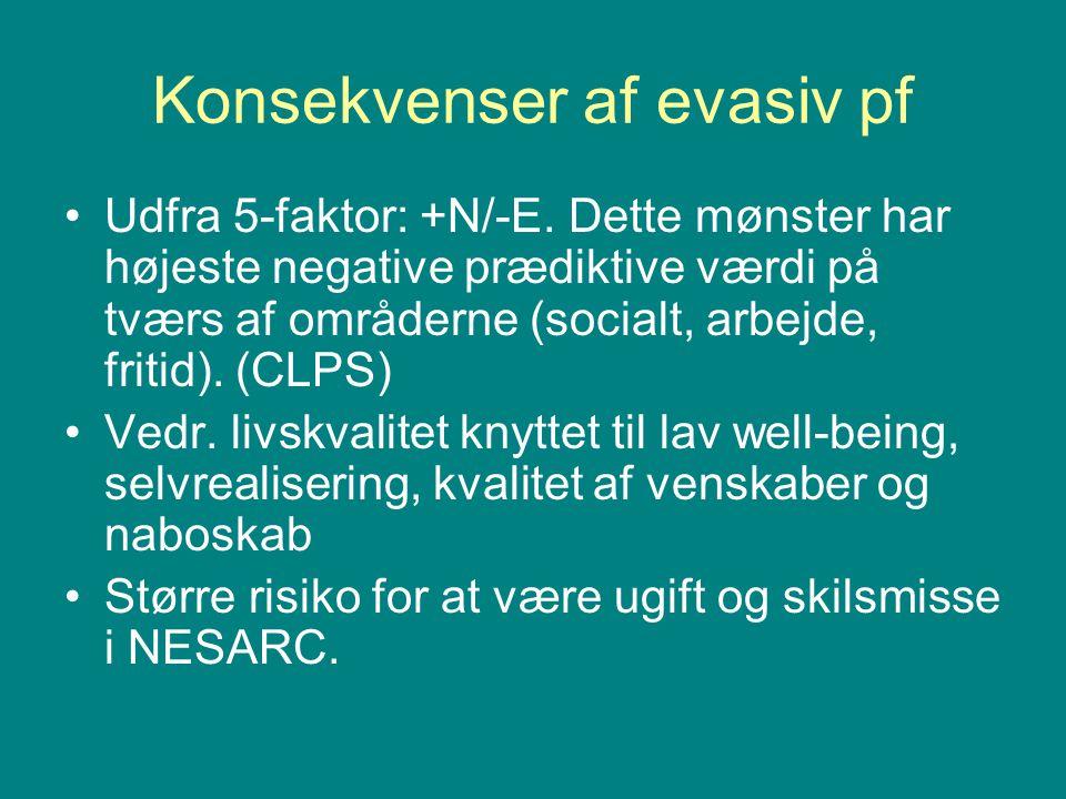 Konsekvenser af evasiv pf