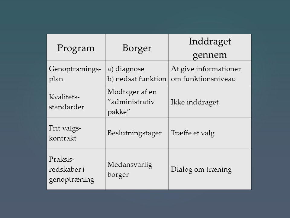 Program Borger Inddraget gennem Genoptrænings-plan a) diagnose