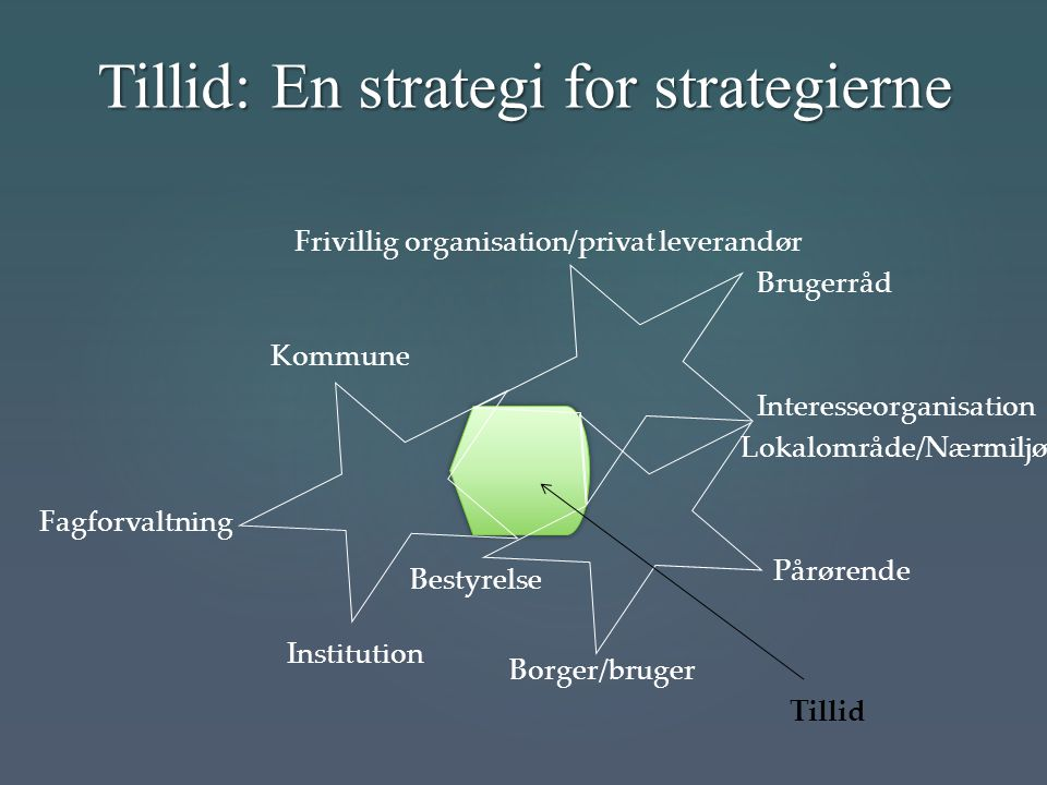Tillid: En strategi for strategierne