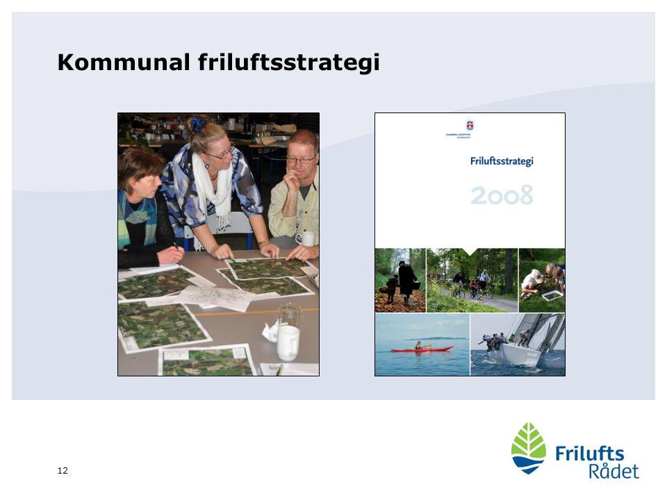Kommunal friluftsstrategi