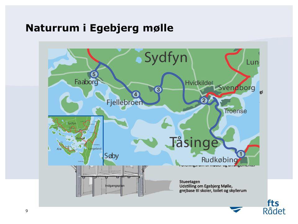 Naturrum i Egebjerg mølle