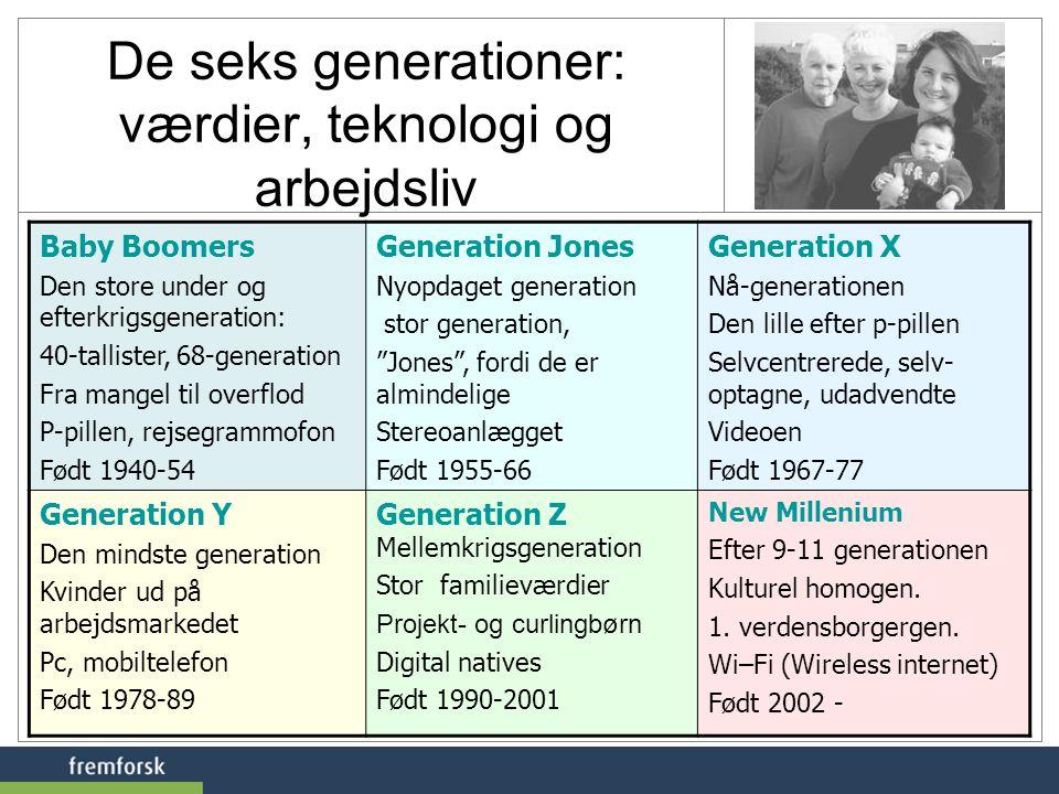 De seks generationer: værdier, teknologi og arbejdsliv