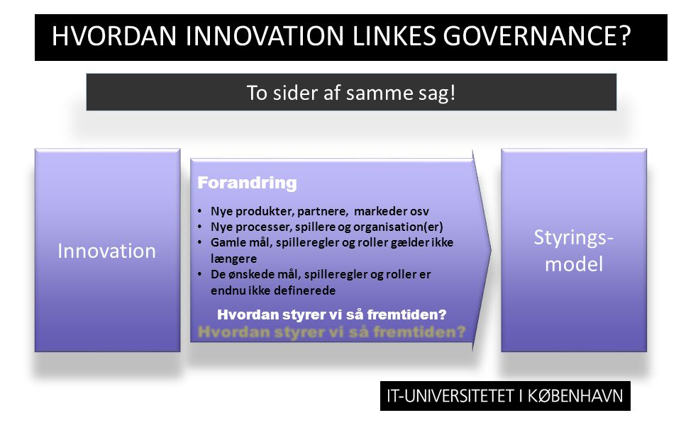 Hvordan Innovation linkes Governance
