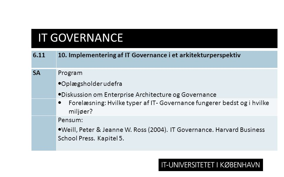 IT GOVERNANCE 6.11. 10. Implementering af IT Governance i et arkitekturperspektiv. SA. Program. Oplægsholder udefra.