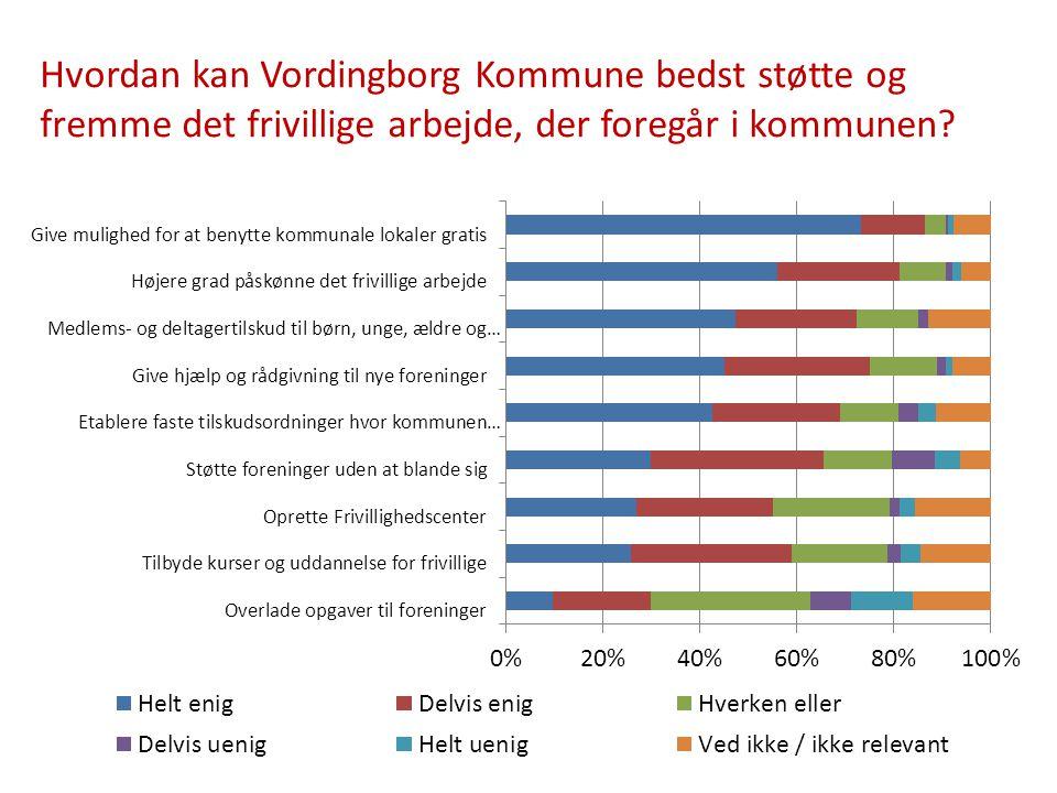 Hvordan kan Vordingborg Kommune bedst støtte og fremme det frivillige arbejde, der foregår i kommunen