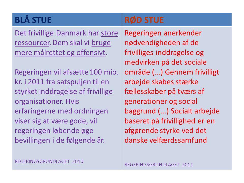 BLÅ STUE RØD STUE. Det frivillige Danmark har store ressourcer. Dem skal vi bruge mere målrettet og offensivt.