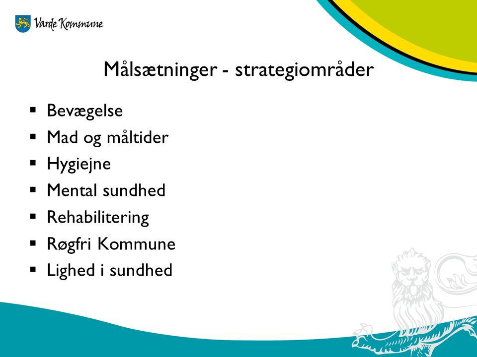 Målsætninger - strategiområder
