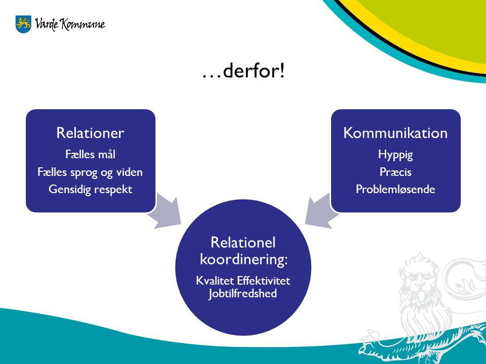 …derfor! Relationel koordinering: Relationer Kommunikation Fælles mål