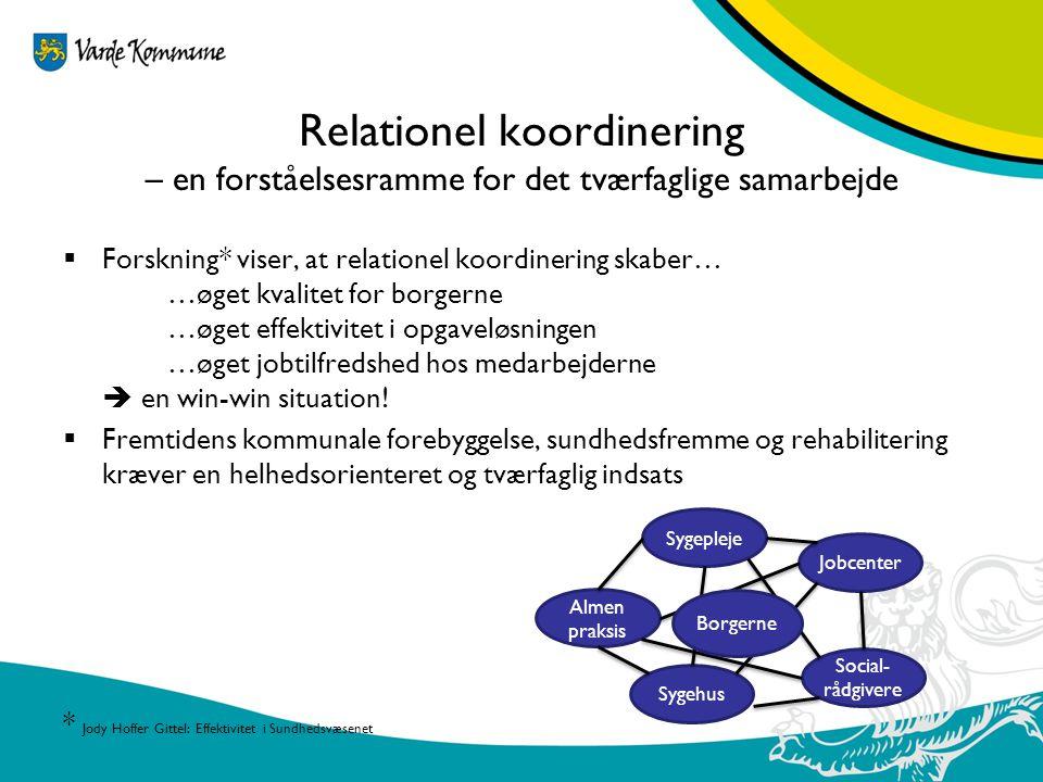 Relationel koordinering – en forståelsesramme for det tværfaglige samarbejde