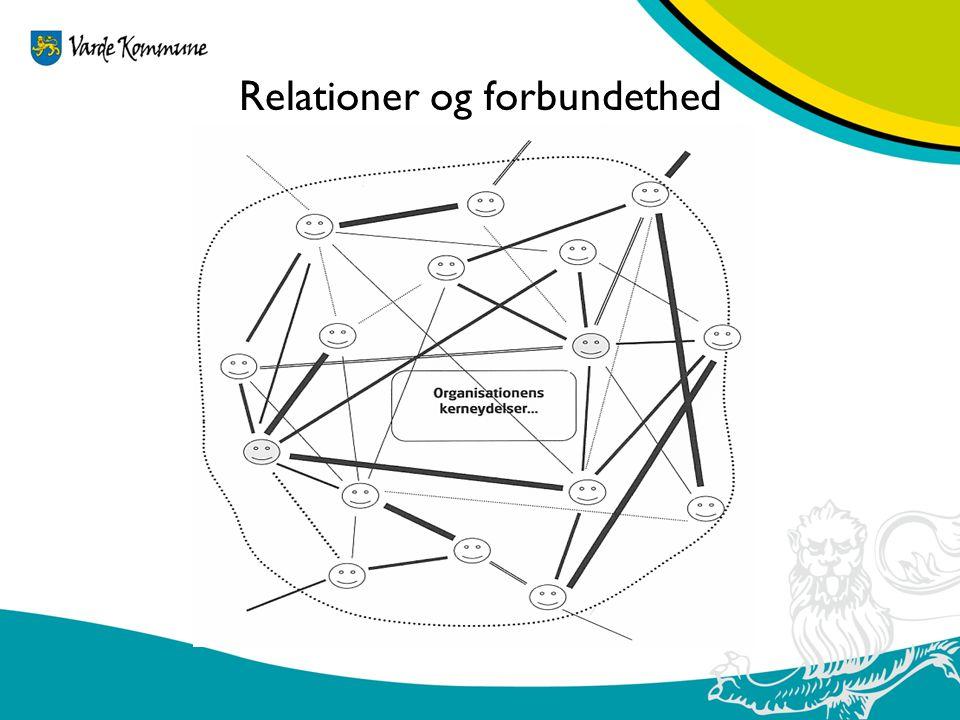 Relationer og forbundethed