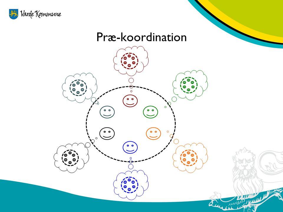 Præ-koordination