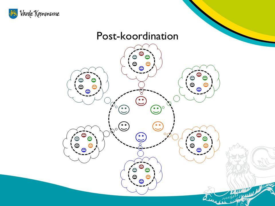 Post-koordination Giver mulighed for at agere i samspil.