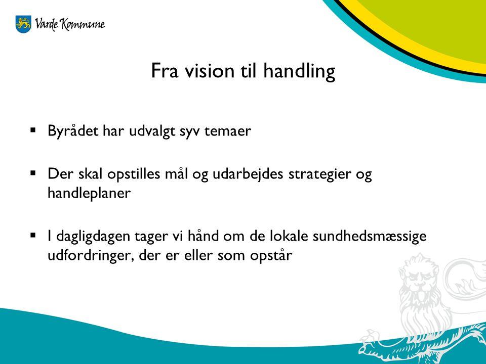 Fra vision til handling