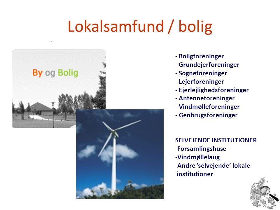 Lokalsamfund / bolig Boligforeninger Grundejerforeninger