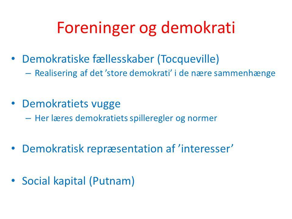 Foreninger og demokrati